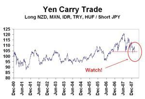 carry_trade